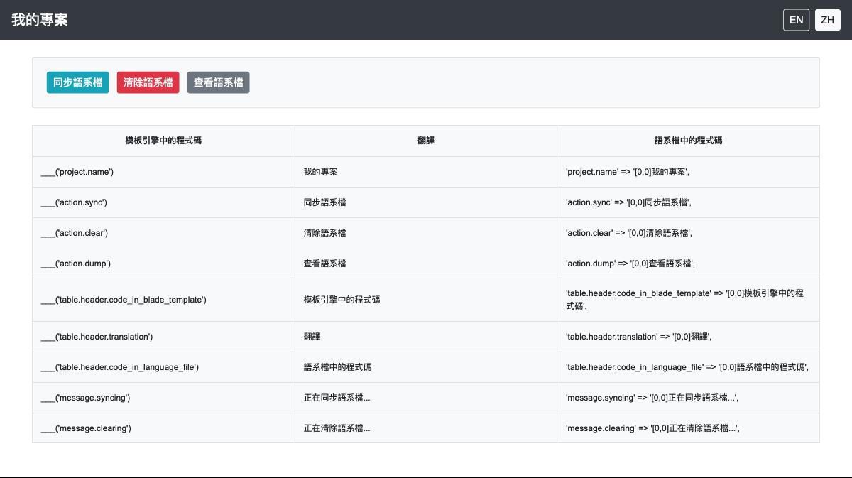 翻譯管理平台
