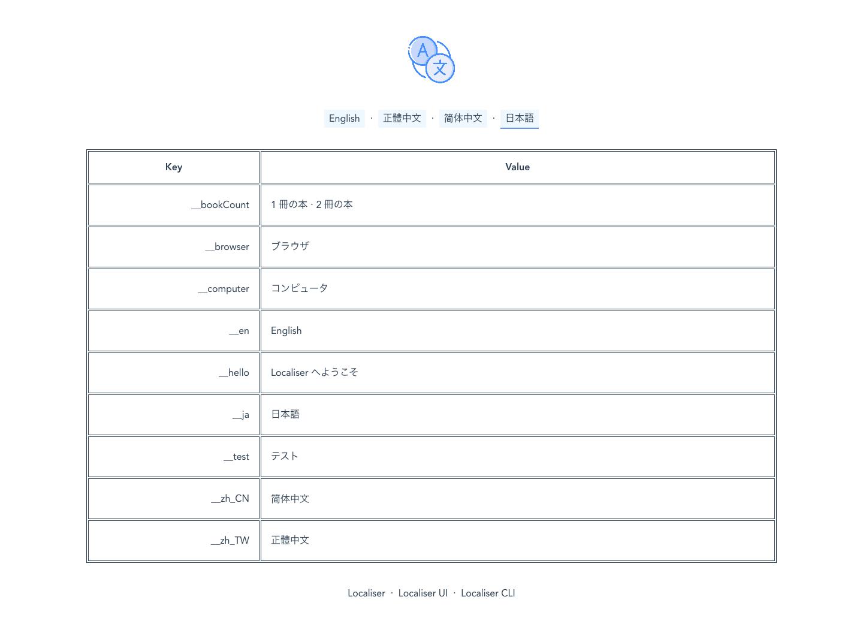 翻譯管理平台 2.0